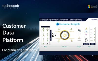 Customer Data Platform For Marketing Strategies